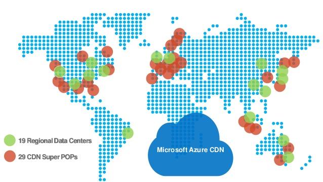 azure cdn worldwide