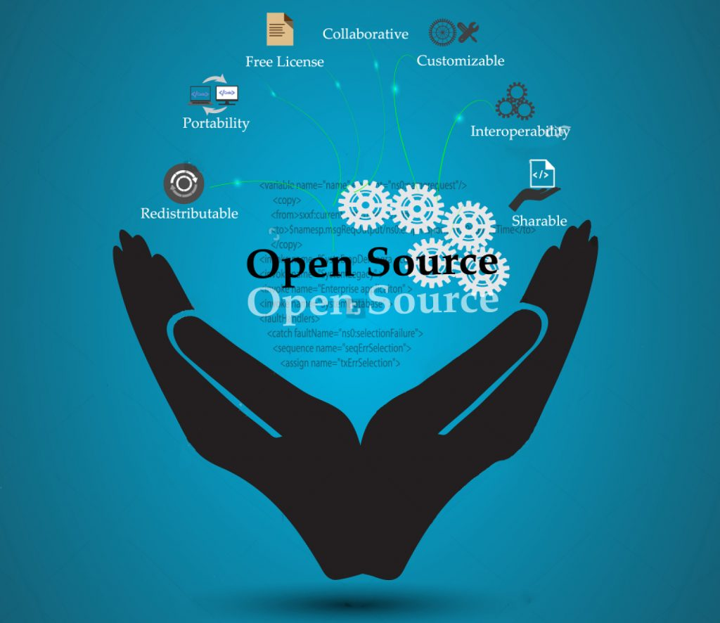 open source web